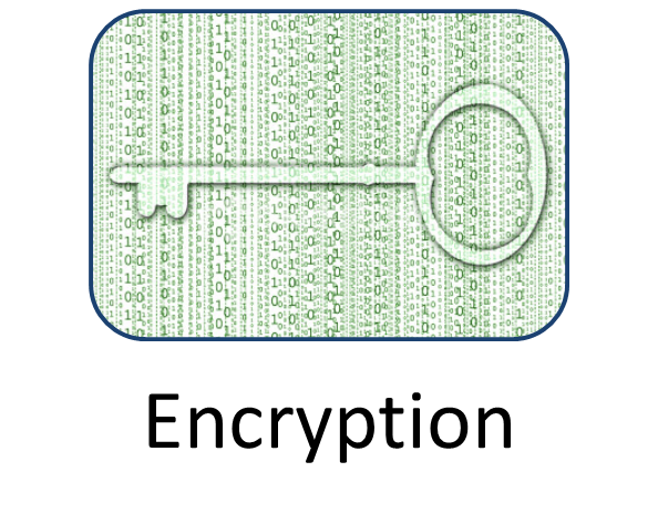 encryption hipaa compliance consulting meaningful use security risk analysis